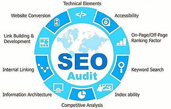 SEO Audit Elements