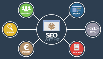SEO Agency Tips 2021