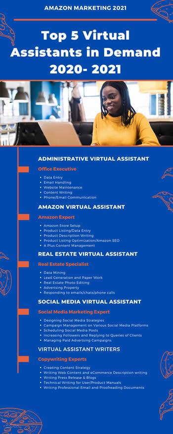 Hiring Virtual Assistants 2021